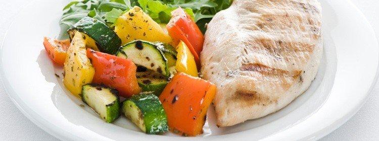 carni-bianche Carni bianche, buone e sane: pollo, tacchino e coniglio
