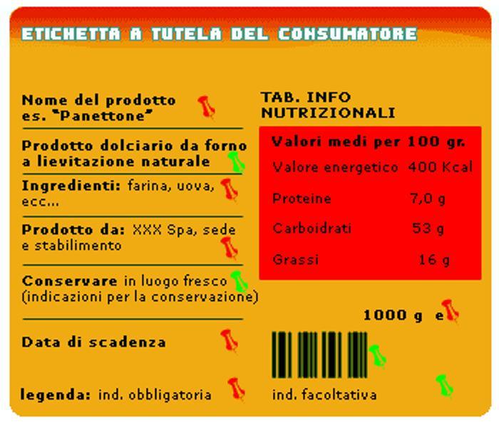etichettatura-italia Cambiano le etichette alimentari europee